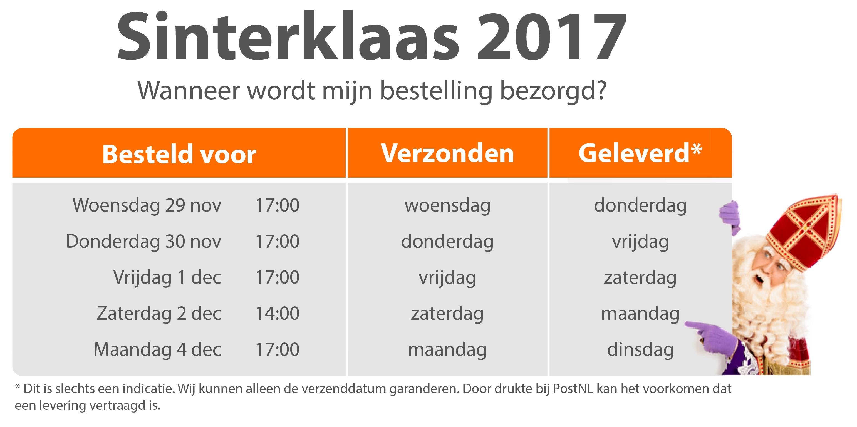 Sinterklaas 2017 levertijden