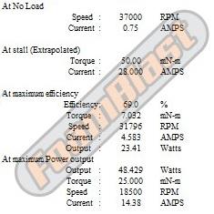 FoamBlast Fang ReVamped motor specificaties