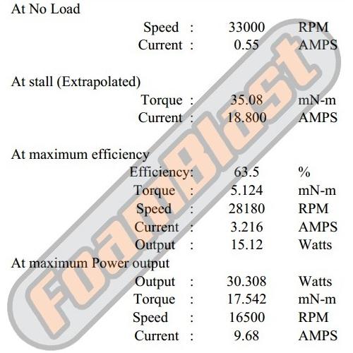 FoamBlast Meishel 2.0 motor specificaties