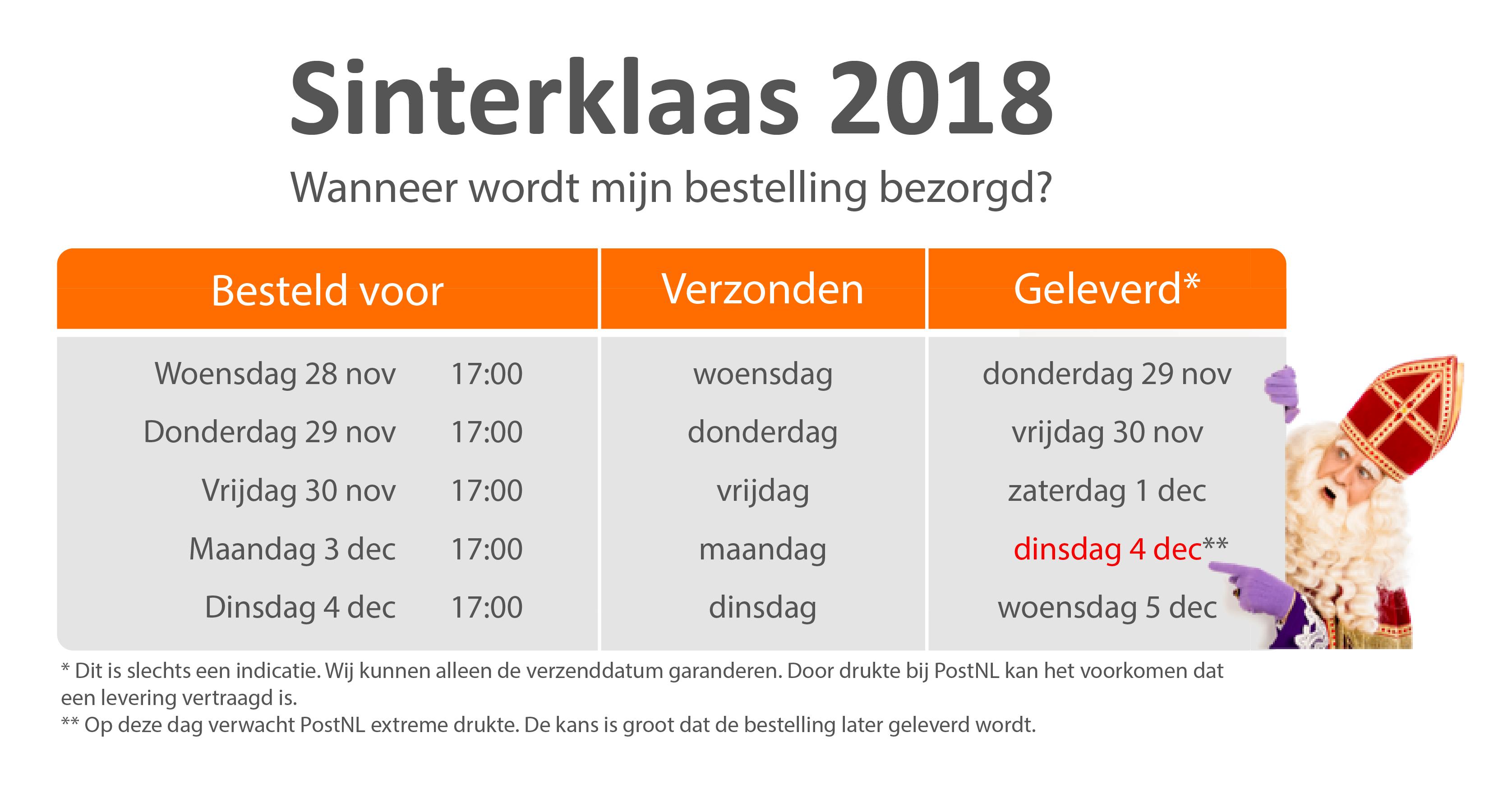 Sinterklaas 2018 levertijden tabel