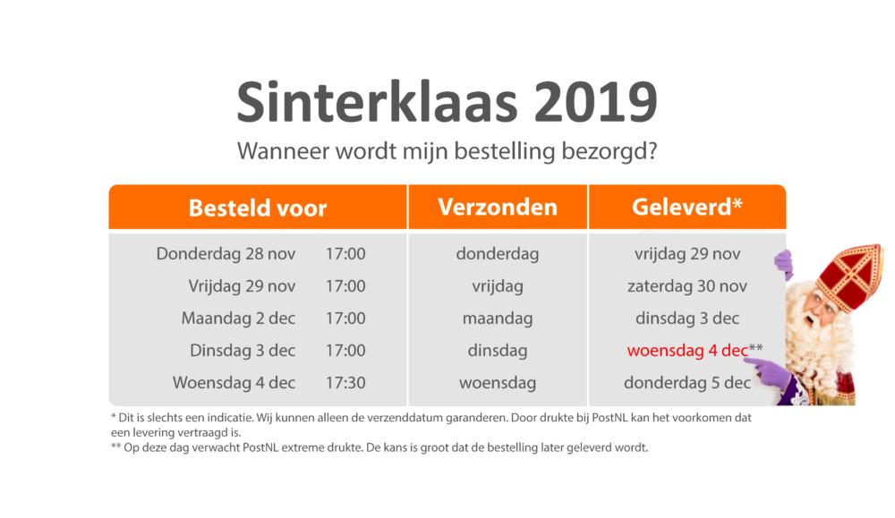 Levertijden Sinterklaas 2019